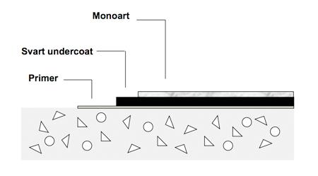 designgulv, monoart